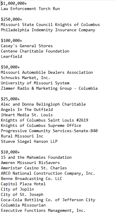 2019 SOMO Donors - Businesses