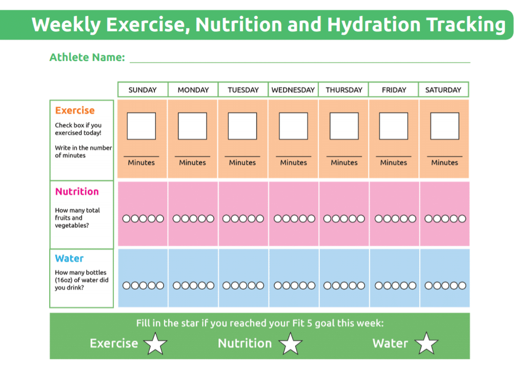 Exercise, nutrition, and hydration form
