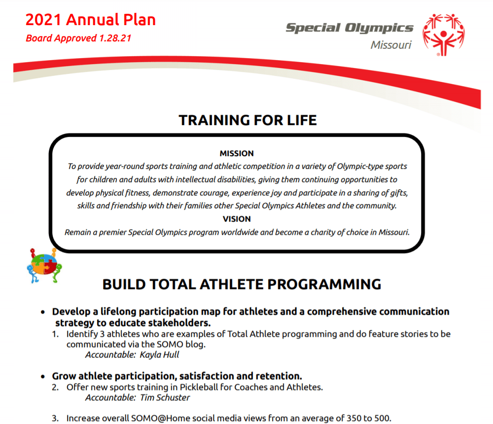 2021 Annual Plan