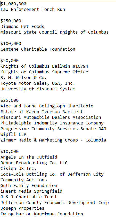 2020 Organization Donor Listing